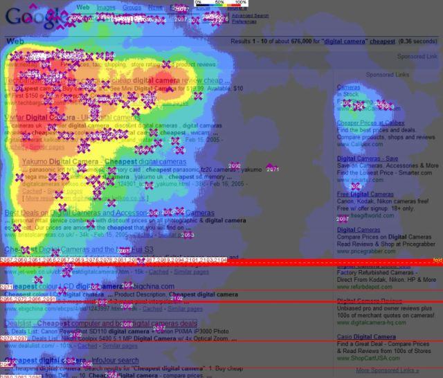 mapa de calor seo