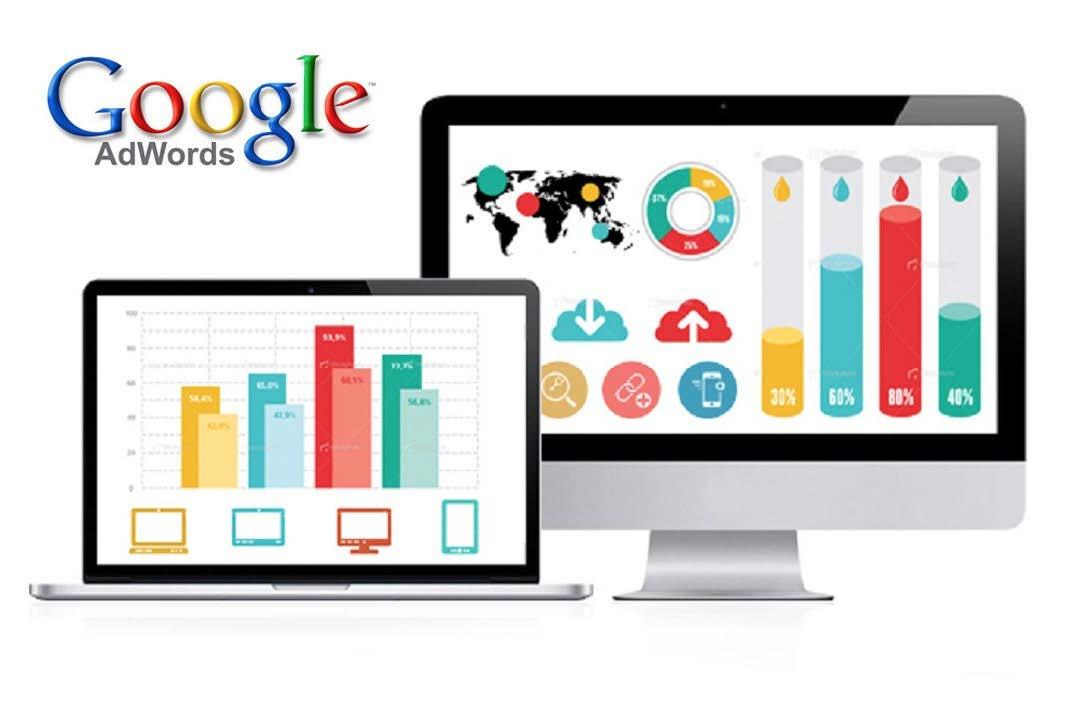 anuncios de pago internet adwords