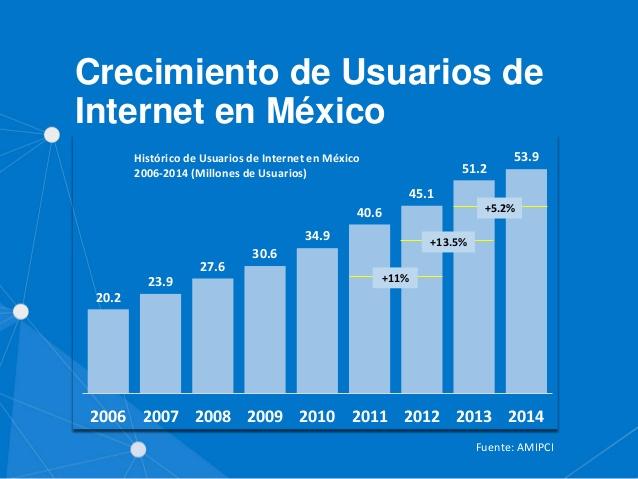 estadisticas-internet-mexico-2014