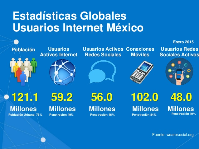estadisticas-internet-mexico-2015